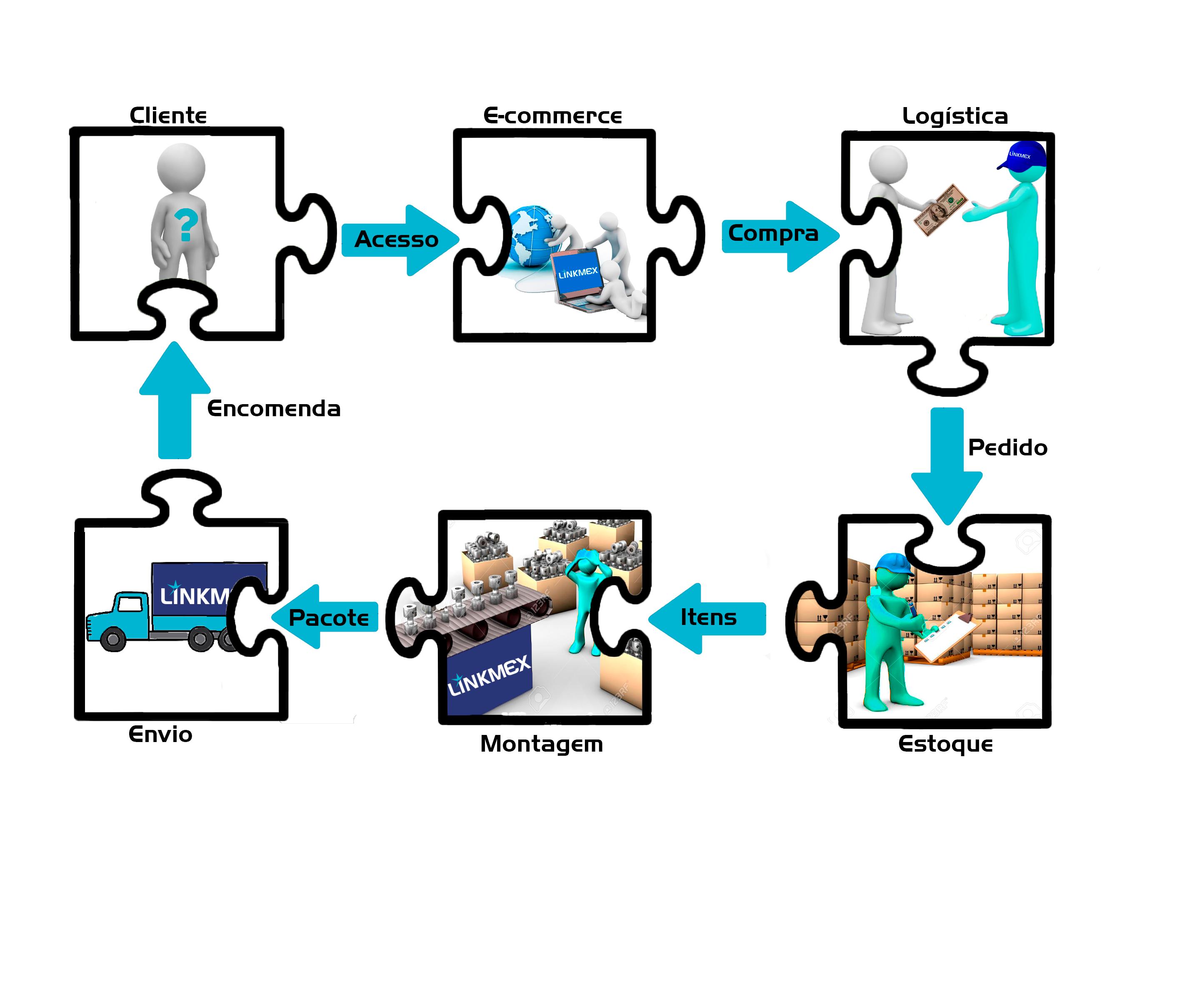 logistica integrada v4