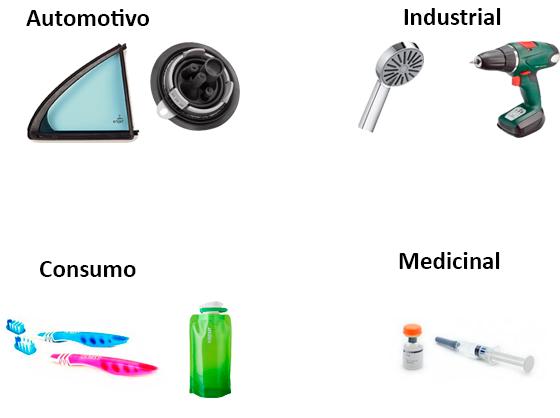 polimetros-automotivo-industrial-consumo-medicinal